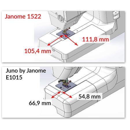 Maszyna do szycia JANOME 1522PG Anniversary Edition, fig. 17