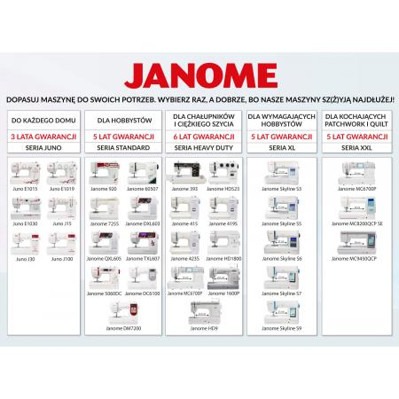 Maszyna do szycia Janome SKYLINE S3 + 3 stopki, szpulki, nici i igły gratis, fig. 9