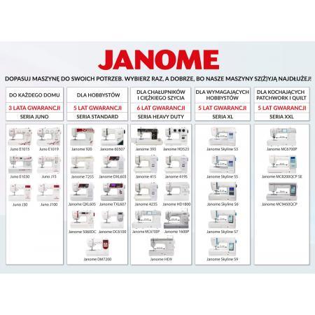 Maszyna do szycia JANOME EASY JEANS HD523 + 3 stopki, szpulki, nici i igły GRATIS, fig. 1